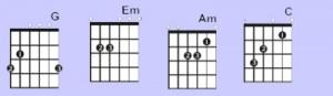 Gitarrackord - G, Em, Am och C